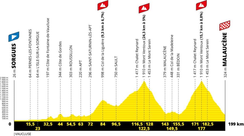 twee keer Mont Ventoux Tour de France